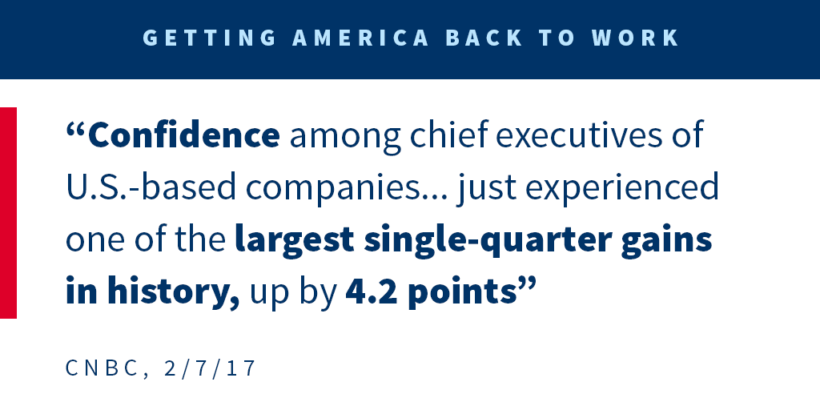 CNBC reports record high confidence among chief executive officers of American companies.